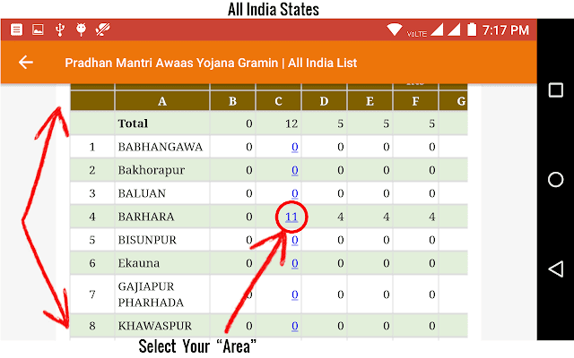 Pradhan Mantri Awaas Yojana Gramin Android App | Step 6