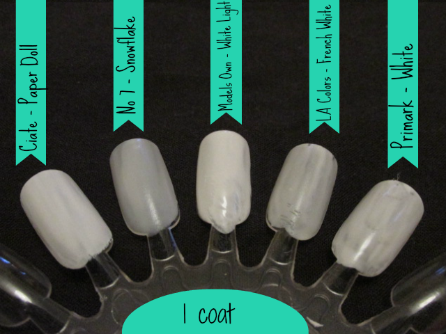 White-nail-polish