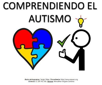 http://www.arasaac.org/zona_descargas/materiales/1580/Comprendiendo_el_autismo.pdf
