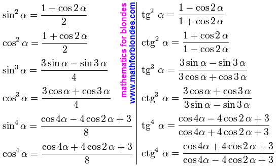 Table Of Cosine And Cotangent Cosines In Degrees And Radians