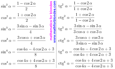 Degree trigonometric functions formula. Sine, cosine, tangent, cotangent in a degree 2, 3, 4. Table of degrees of trigonometric functions. Formulas of lowering of degree of trigonometric functions. Mathematics for blondes.