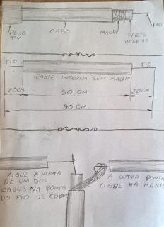 Desenho explicando como instalar a antena