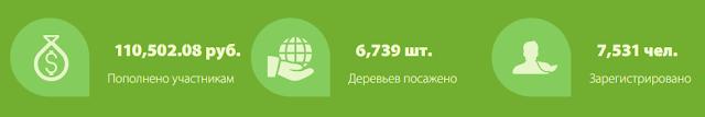ecomoney.biz отзывы