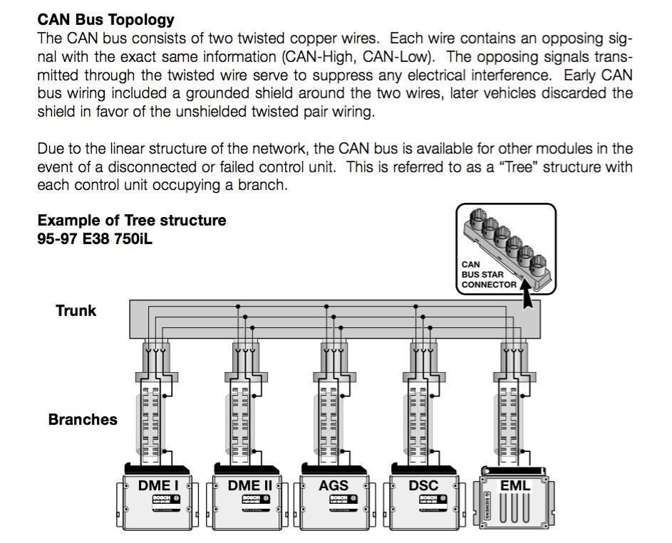 can bus connectors wiring diagram bmw can bus diagram e1 wiring diagram  bmw can bus diagram e1 wiring diagram
