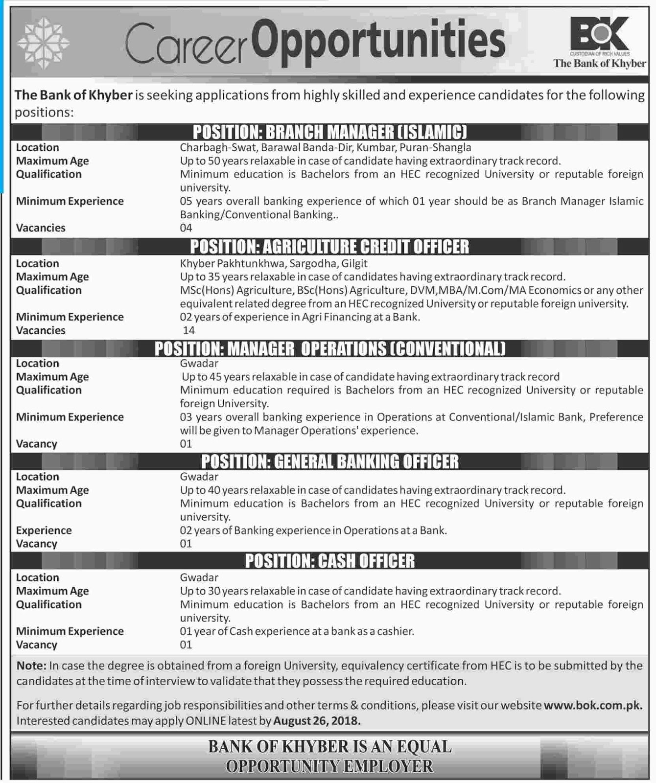 The Bank Of Khyber Jobs August 2018 for Cash Officers and others