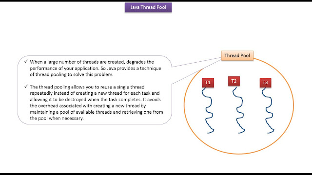 Java ee 2016 for Thread pool design pattern java