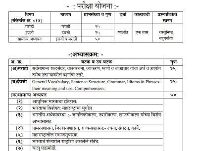 MPSC Sub Inspector Recruitment 2017 Maharashtra SI Apply Online Form