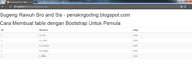 membuat-table-dengan-bootstrap-dengan-class-table-striped