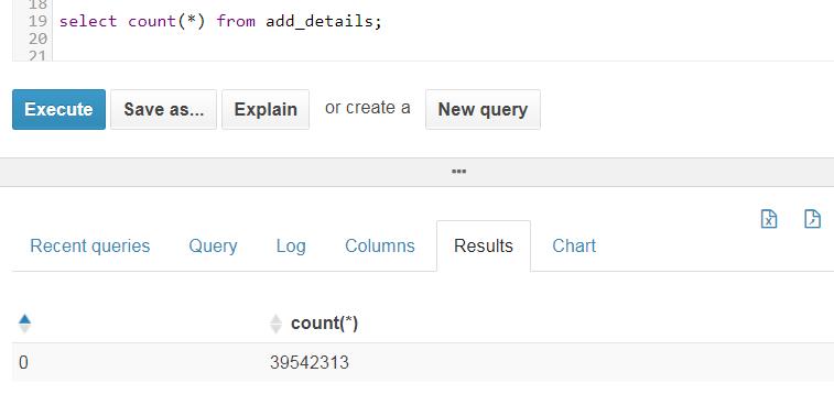 Big Data Made Easy: Parquet File format - Storage details