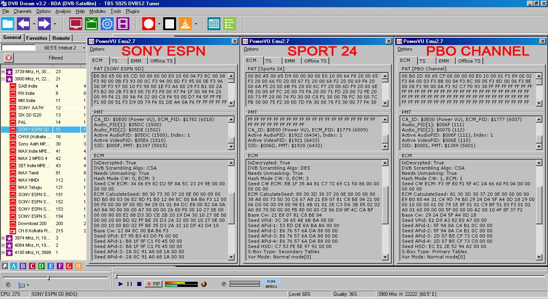 Channel Sony ESPN Six Pix Intelsat 20 Gelap Acak