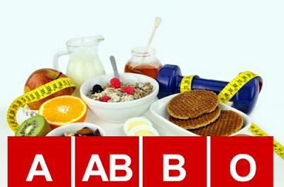 http://mustahabbah.blogspot.com/2016/10/pantangan-makanan-utk-diet-berdasarkan.html