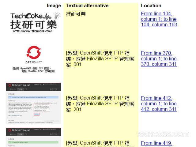 Validator.nu (X)HTML5 網頁 HTML/XHTML 線上驗證器_105