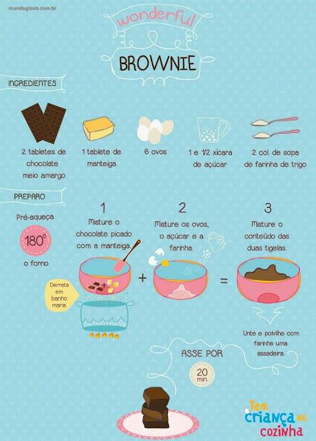 Brownie de chocolate fácil e rápido