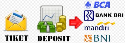 Cara Membeli Saldo Deposit Pulsa Melalui ATM Bank Mandiri, BCA, BRI Dan BNI