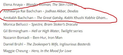 Shah Rukh Khan Not Included In Oscars New Members List