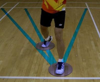 http://43sports.blogspot.com/2016/08/memahami-pergerakan-kaki-footwork.html
