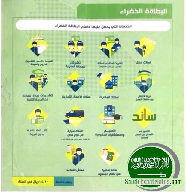 BENEFITS OF SAUDI GREEN CARD