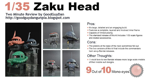 Two Minute Review: 1/35 Zaku Head