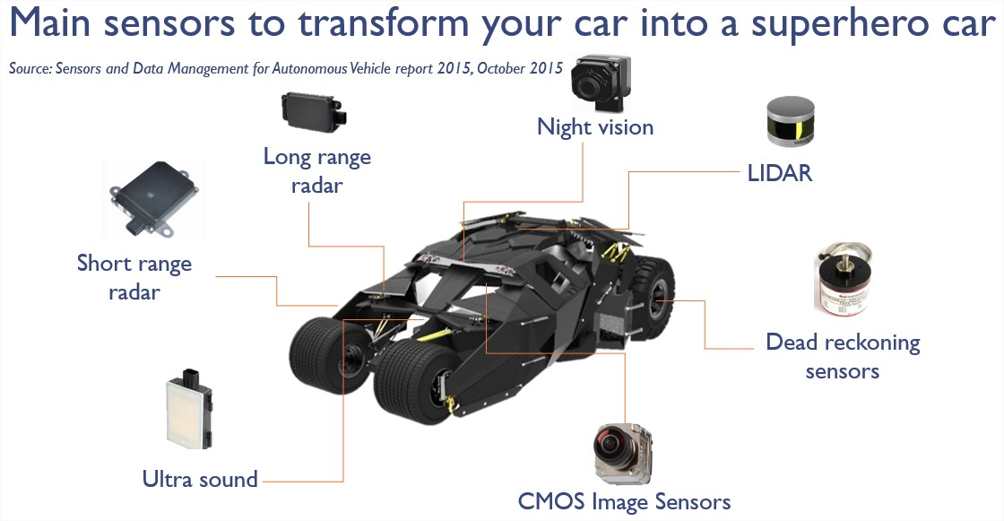 Cheap Lidar Sensor And Algorithm Improvements Will