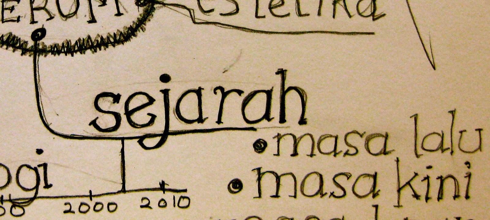 Pengertian Sejarah Berdasarkan asal-usul Kata
