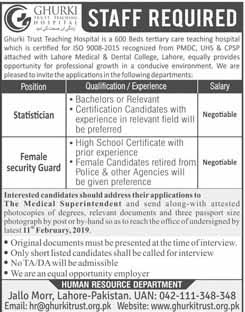 Bachelor & Matric Level Jobs in Ghurki Trust Teaching Hospital