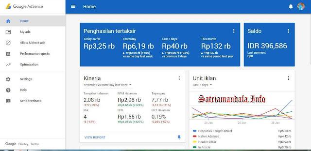 Akun Google Adsense Sudah Terverifikasi Pin