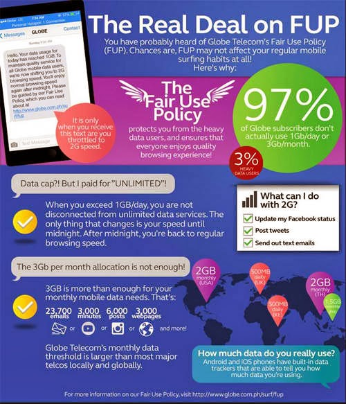 Here is the recent tweet of Infographic on Fair Use Policy (FUP)