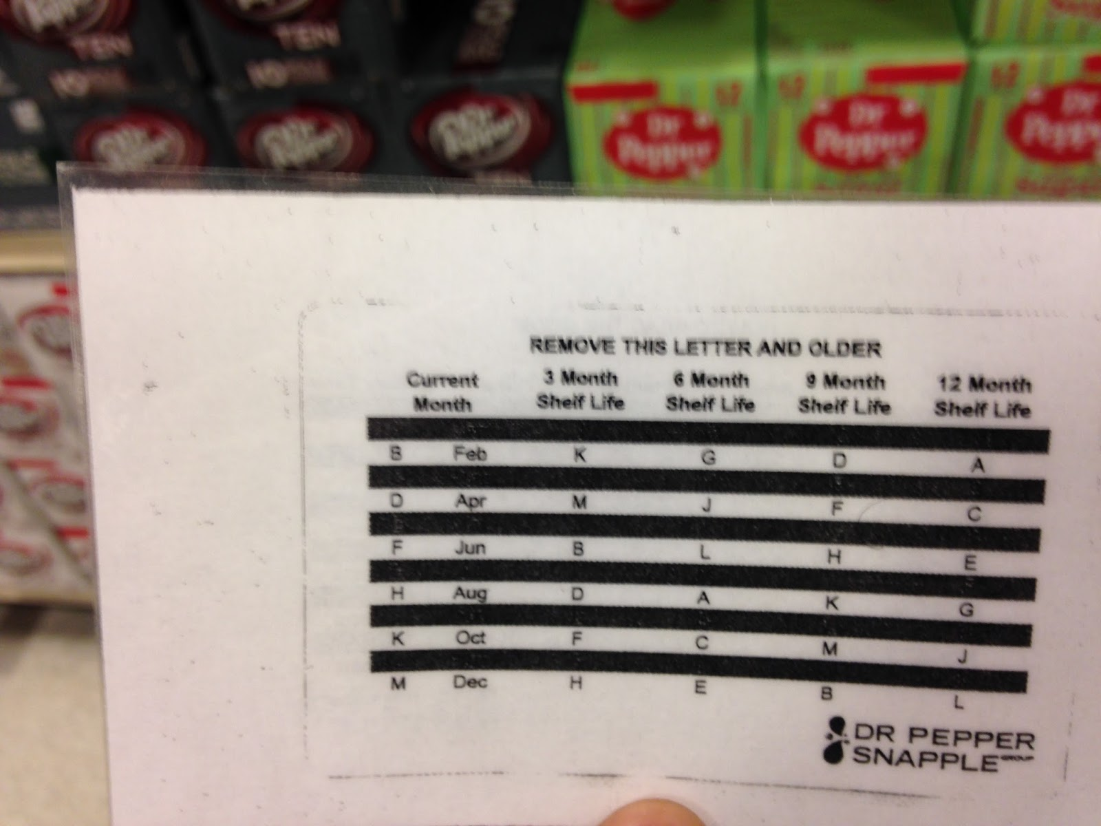 The Next Fifty Years: How to Find the Expiration Date of Dr Pepper