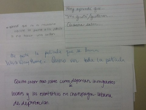 Exit Tickets In A College Spanish Community Service Learning Course
