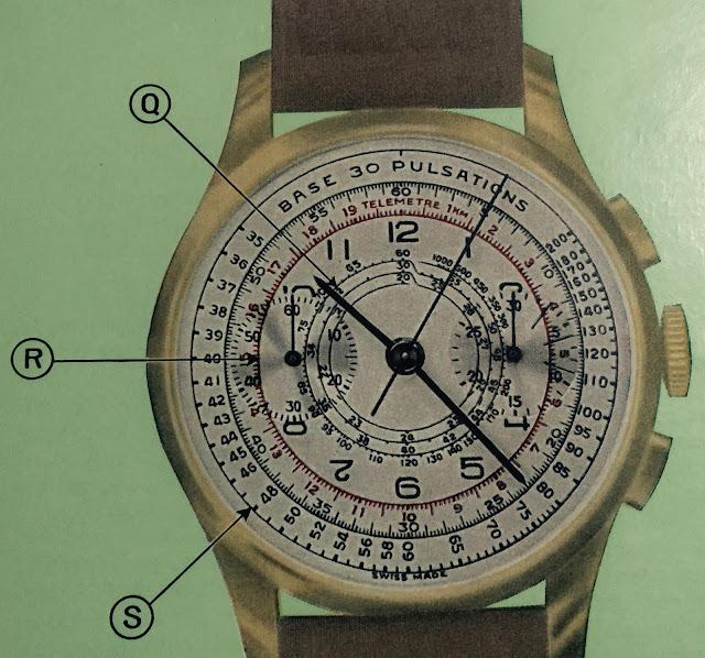 multiples_escalas_reloj_cronografo_compro