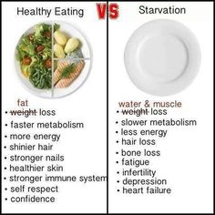 Weight loss options 2017