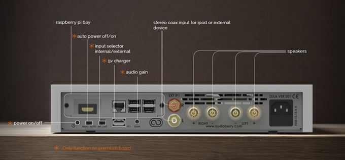 Modular Open Source Audiophile Amplifier for Raspberry Pi