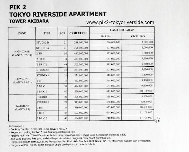 Price list harga Tokyo Riverside PIK 2 Apartment