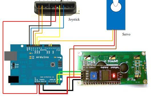 Mengakses joystick playstation ps menggunakan