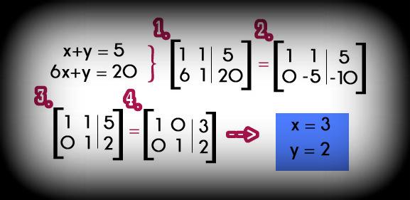 Echolon matris formu