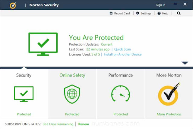 Norton | Antivirus: Definition,Types, and Examples