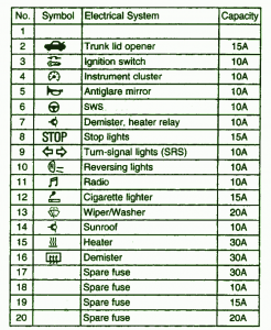 fuse box mitsubishi 2002 diamante passenger compartment diagram