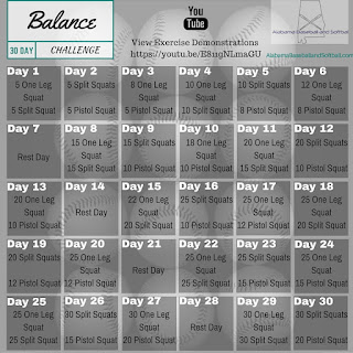 30-Day Challenge to Promote Greater Spin and Velocity on Your Pitches