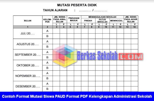 Contoh Format Mutasi Siswa PAUD Format PDF