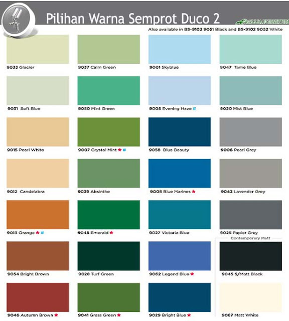 contoh semprot warna furniture minimalis duco 2