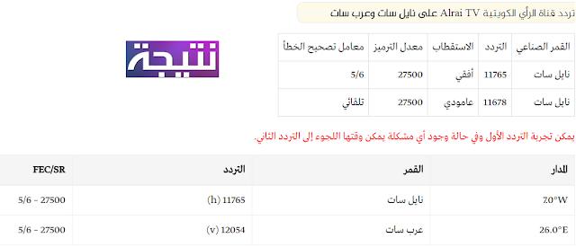 تردد قناة الرأي الكويتية Alrai TV الجديد فبراير 2018