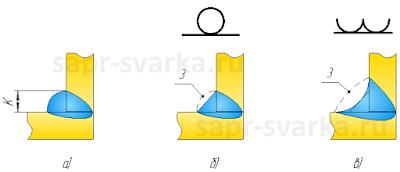 Механическая обработка углового шва сварного соединения
