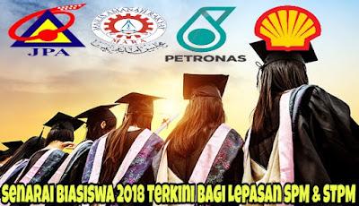 Senarai Biasiswa 2018 Terkini Bagi Lepasan SPM & STPM
