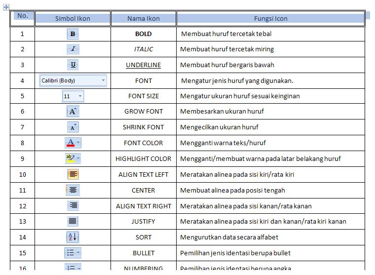welcome  simbol nama dan fungsi icon tab microsoft word