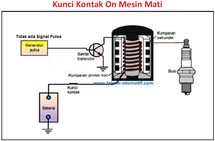 Cara kerja sistem pengapian full transistor teknik otomotif ketika kunci kontak on mesin mati ccuart Images