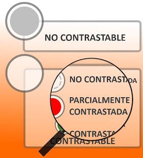 SII: Suministro Inmediato de Información - Contrastes AEAT - Portal SII