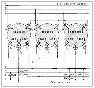 277  Phase Wiring Diagrams Monof 225 Sico Bif 225 Sico Y Trif 225 Sico Taringa