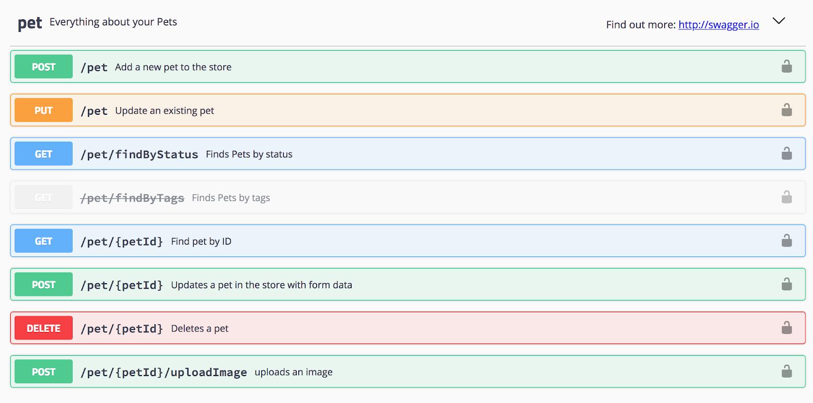 67e5be1bf43f Зайдя на этот сайт, вы увидите, что там доступно множество возможных  запросов к Pet. давайте посмотрим на запрос GET к  pet  petID . Нажмите на  этот запрос, ...