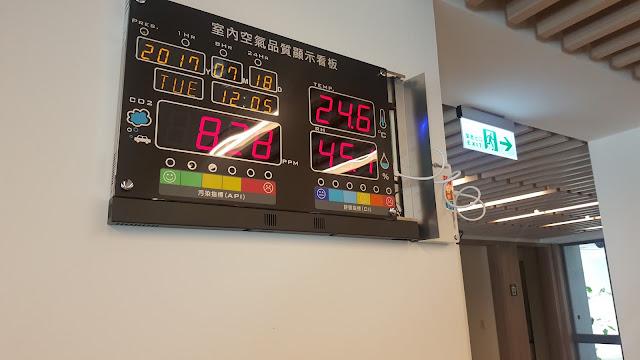 法鼓山文理學院-室內空氣品質偵測-室內空氣品質偵測器-空氣品質偵測-空氣品質偵測器-空氣品質偵測器推薦-室內空氣品質監測-室內空氣品質監測器-空氣品質檢測-空氣品質檢測器-空氣品質檢測器推薦-溫濕度感測器-溫濕度感測器推薦-氣體偵測-氣體偵測器