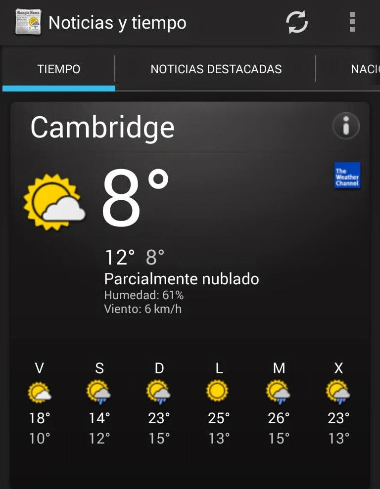 Primavera 2014: Clima